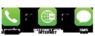 Telefone + Internet 7GB + SMS